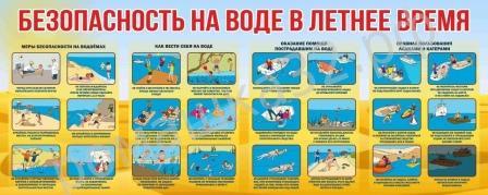 Безопасноть на воде