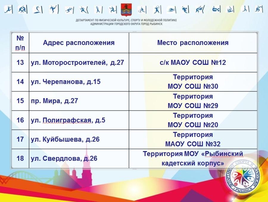 ВРыбинске зальют три десятка катков